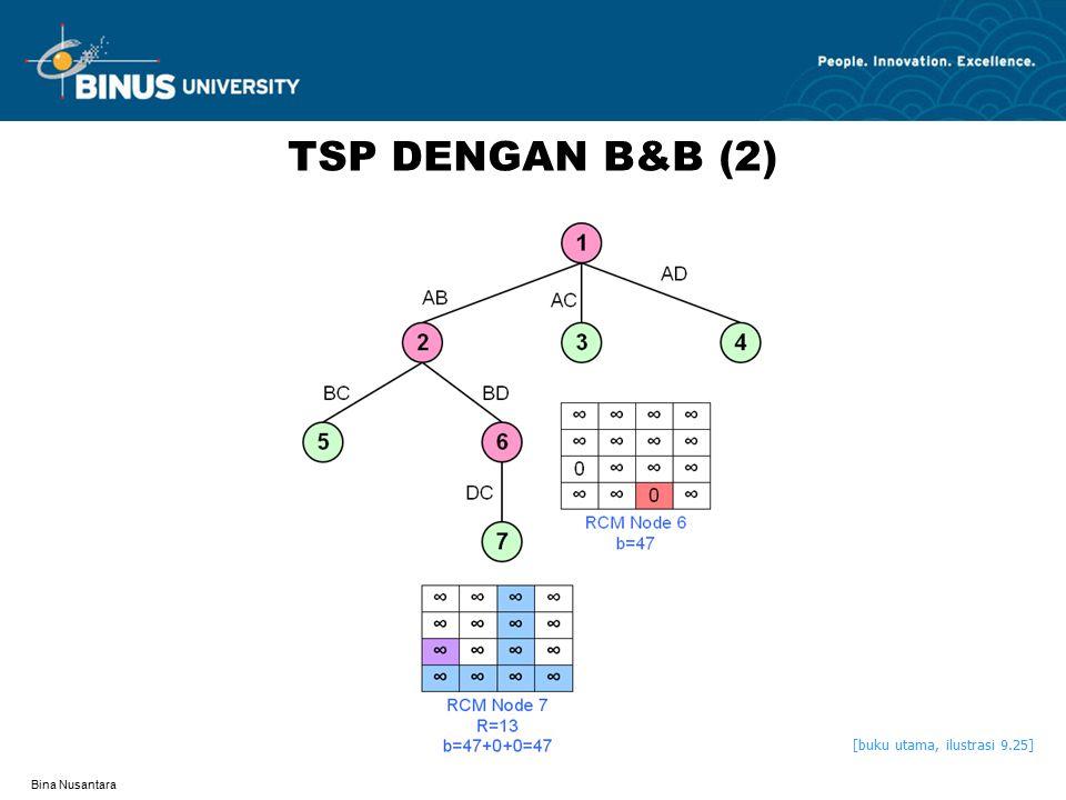 TSP DENGAN B&B (2) [buku utama, ilustrasi 9.25] Bina Nusantara